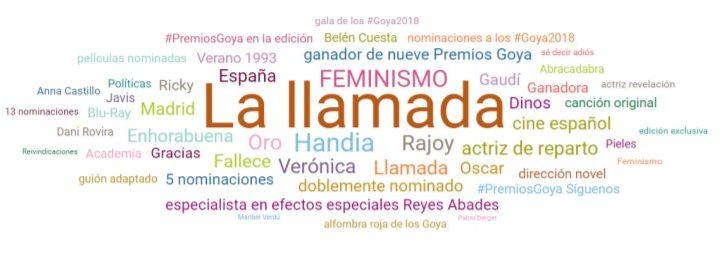 La influencia de las redes sociales con los Premios Goya. Estudio