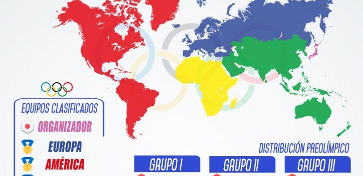 Todavía quedan 10 plazas para estar en los Juegos Olímpicos 2020 en Tokio