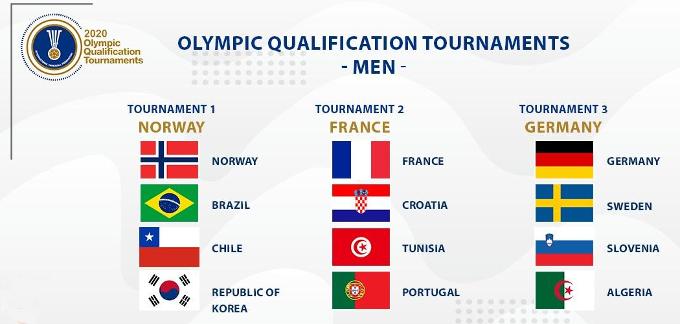 Así quedan los Torneos Preolímpicos Masculinos para los JJOO Tokio 2020