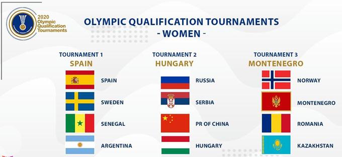 Así quedan los Torneos Preolímpicos Femeninos para los JJOO Tokio 2020