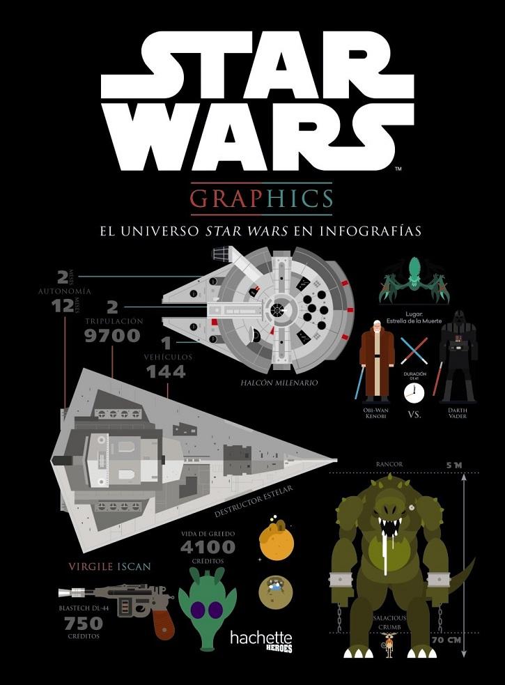 Emblemático trabajo infográfico sobre el universo Star Wars | Hachette Héroes lanza un espectacular monográfico de 'El Lado Oscuro'