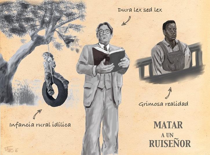 Cartel ilustrativo de Matar a un ruiseñor | 'Matar a un ruiseñor': ejemplo del padre biológico y presente